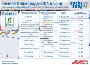 Олимпиада-2014 в Сочи: расписание соревнований